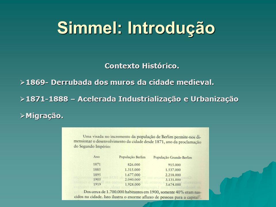 Simmel: Introdução Contexto Histórico. Contexto Histórico. 1869- Derrubada dos muros da cidade medieval. 1869- Derrubada dos muros da cidade medieval.