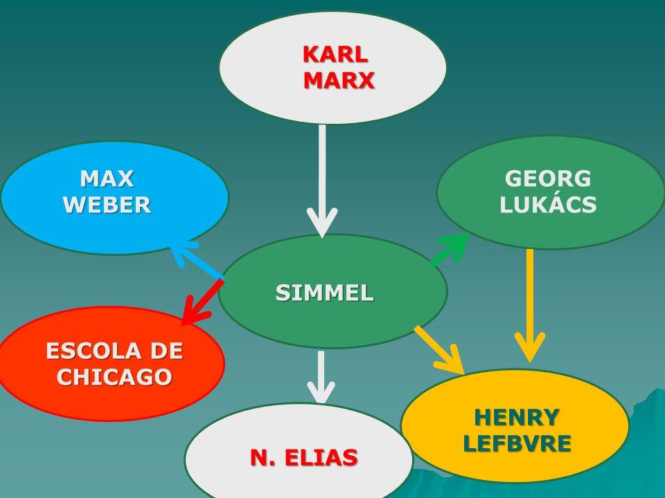 SIMMEL MAXWEBER GEORG LUKÁCS HENRY LEFBVRE ESCOLA DE CHICAGO KARL MARX MARX N. ELIAS