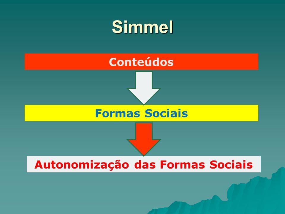 Simmel Conteúdos Formas Sociais Autonomização das Formas Sociais