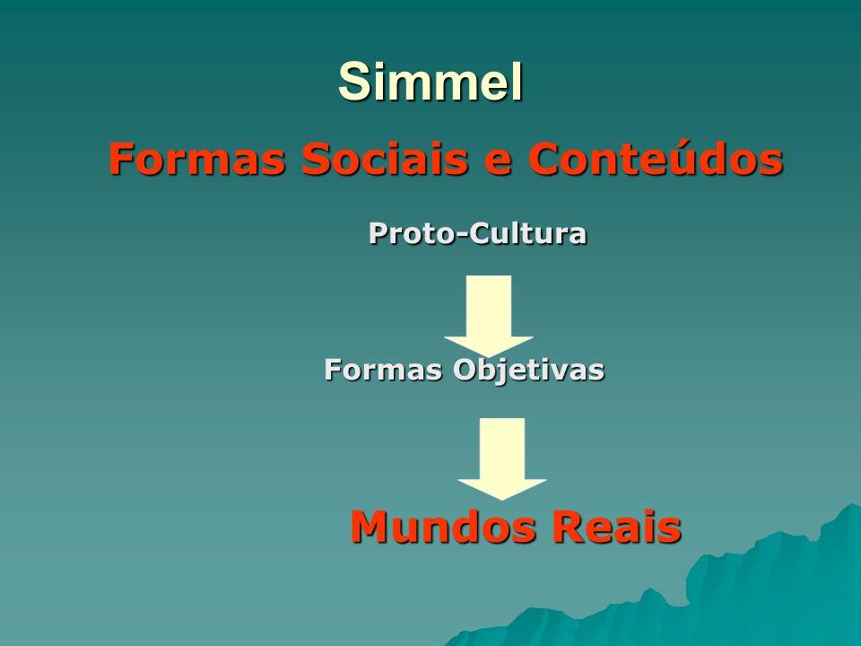 Simmel Formas Sociais e Conteúdos Proto-Cultura Proto-Cultura Formas Objetivas Mundos Reais Mundos Reais