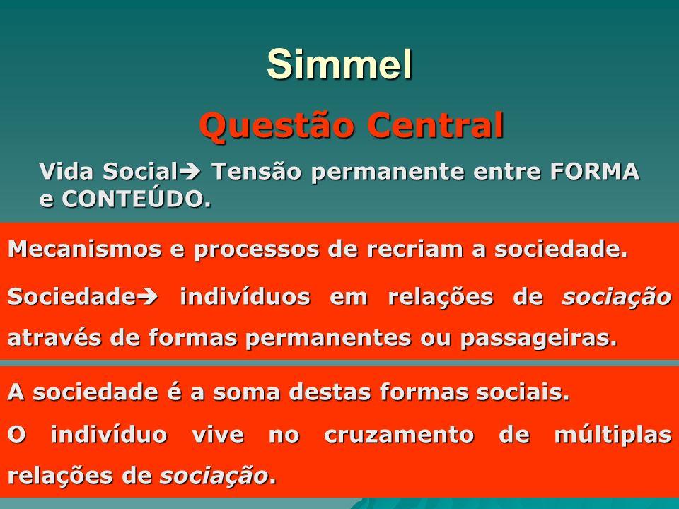 Simmel Questão Central Vida Social Tensão permanente entre FORMA e CONTEÚDO. Mecanismos e processos de recriam a sociedade. Sociedade indivíduos em re