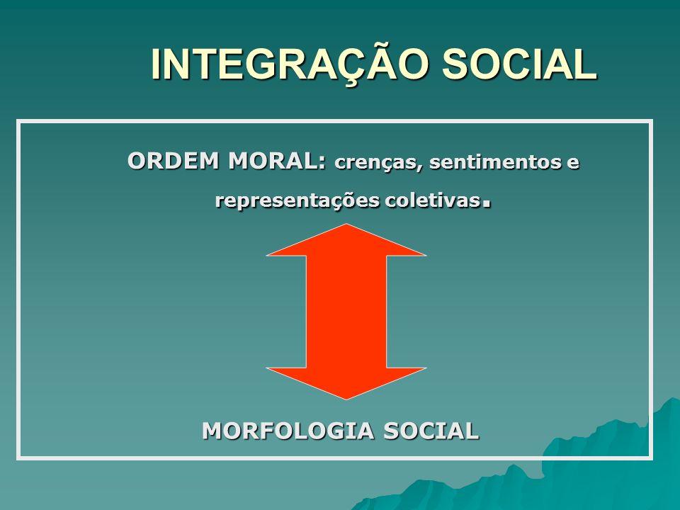 INTEGRAÇÃO SOCIAL ORDEM MORAL: crenças, sentimentos e representações coletivas. MORFOLOGIA SOCIAL