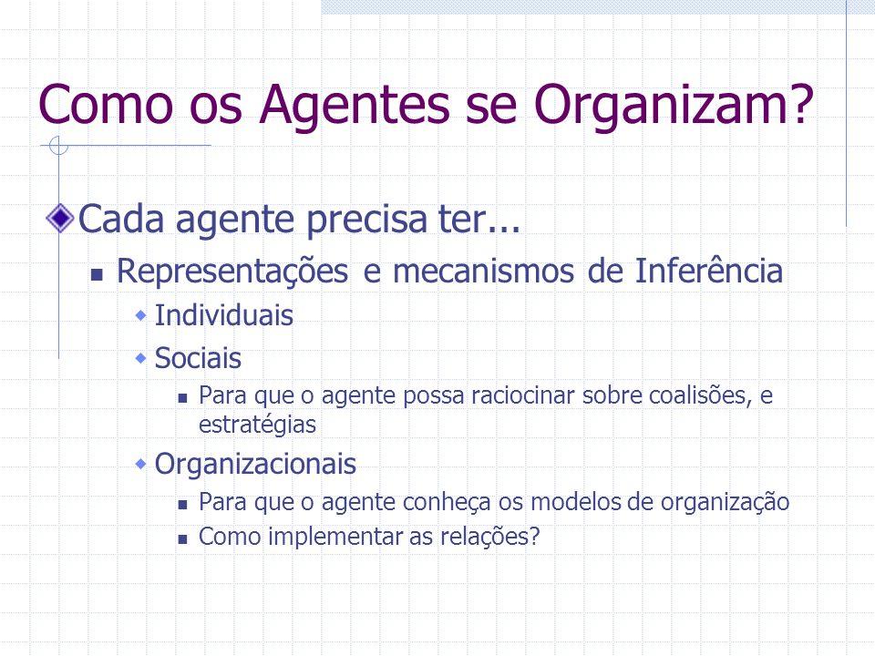Como os Agentes se Organizam? Cada agente precisa ter... Representações e mecanismos de Inferência Individuais Sociais Para que o agente possa racioci