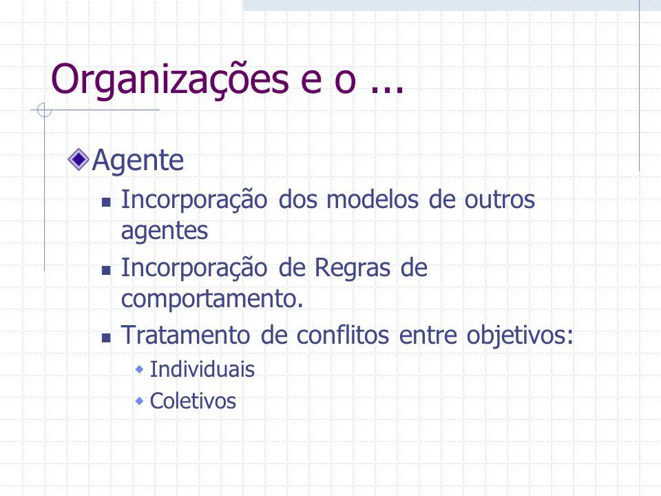 Organizações e o... Agente Incorporação dos modelos de outros agentes Incorporação de Regras de comportamento. Tratamento de conflitos entre objetivos