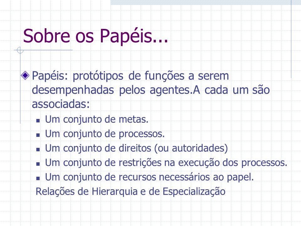 Sobre os Papéis... Papéis: protótipos de funções a serem desempenhadas pelos agentes.A cada um são associadas: Um conjunto de metas. Um conjunto de pr