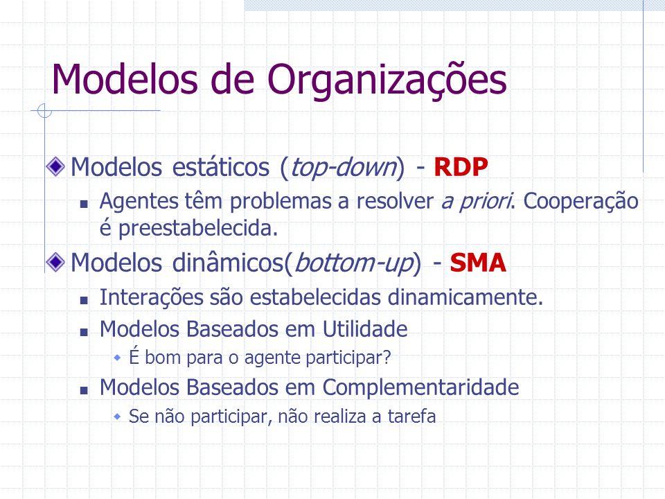 Modelos de Organizações Modelos estáticos (top-down) - RDP Agentes têm problemas a resolver a priori. Cooperação é preestabelecida. Modelos dinâmicos(