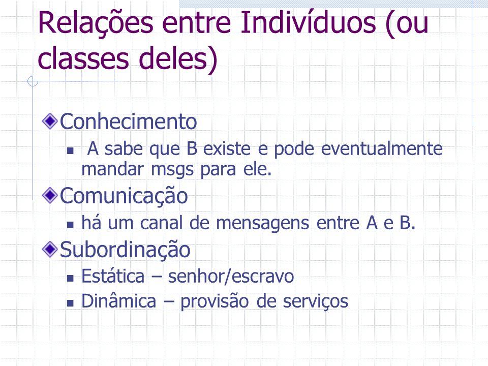 Relações entre Indivíduos (ou classes deles) Conhecimento A sabe que B existe e pode eventualmente mandar msgs para ele. Comunicação há um canal de me