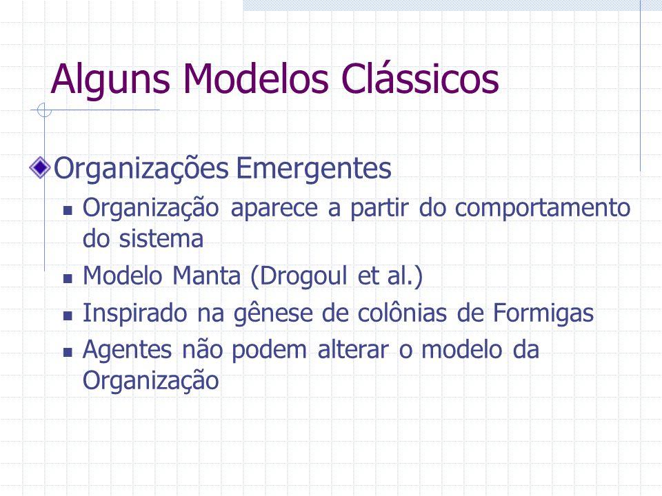 Alguns Modelos Clássicos Organizações Emergentes Organização aparece a partir do comportamento do sistema Modelo Manta (Drogoul et al.) Inspirado na g