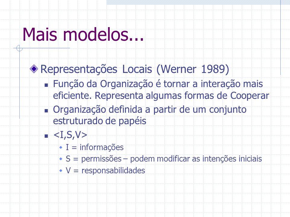 Mais modelos... Representações Locais (Werner 1989) Função da Organização é tornar a interação mais eficiente. Representa algumas formas de Cooperar O