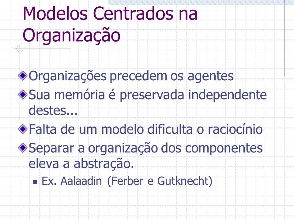 Modelos Centrados na Organização Organizações precedem os agentes Sua memória é preservada independente destes... Falta de um modelo dificulta o racio
