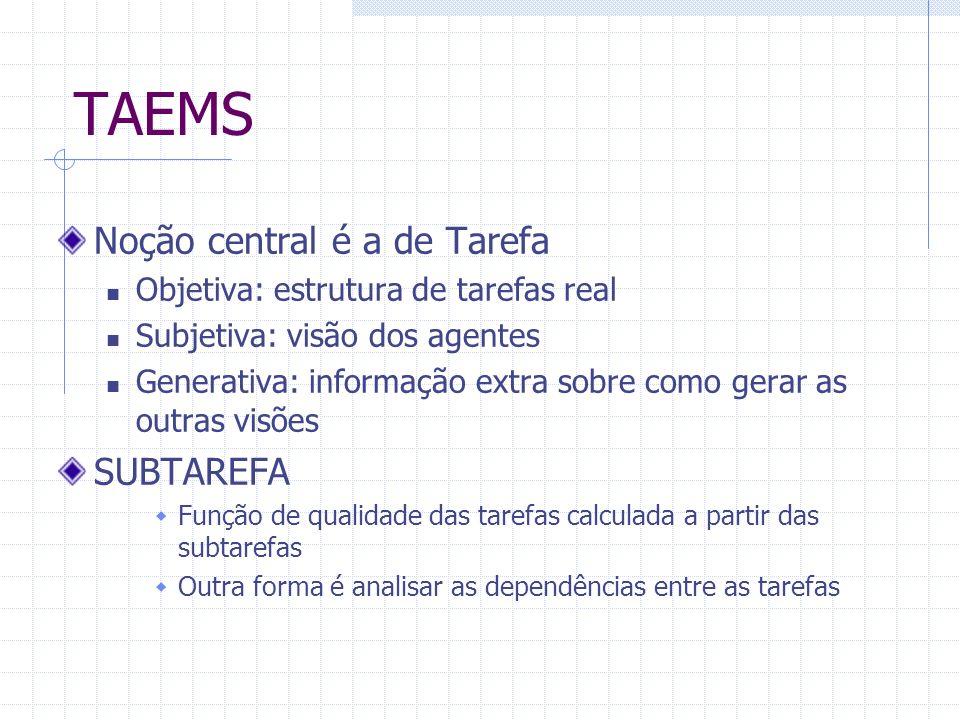 TAEMS Noção central é a de Tarefa Objetiva: estrutura de tarefas real Subjetiva: visão dos agentes Generativa: informação extra sobre como gerar as ou