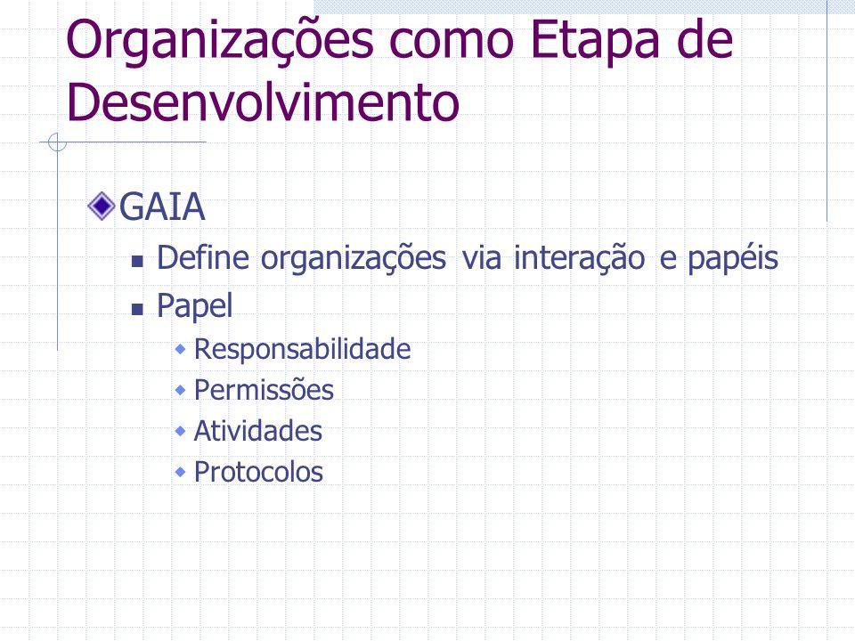 Organizações como Etapa de Desenvolvimento GAIA Define organizações via interação e papéis Papel Responsabilidade Permissões Atividades Protocolos