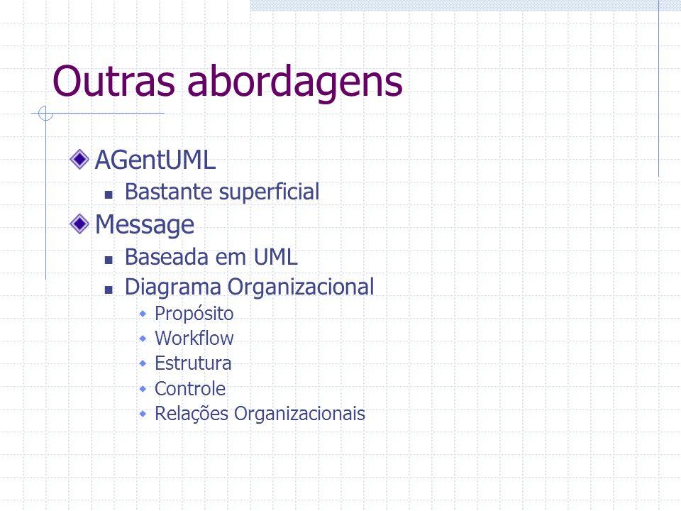 Outras abordagens AGentUML Bastante superficial Message Baseada em UML Diagrama Organizacional Propósito Workflow Estrutura Controle Relações Organiza