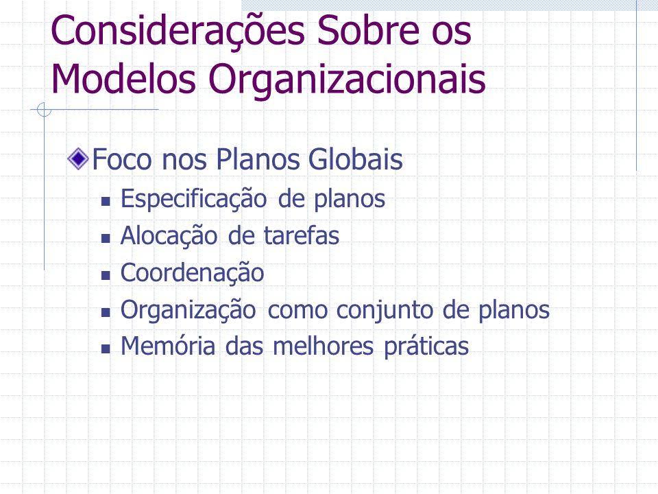 Considerações Sobre os Modelos Organizacionais Foco nos Planos Globais Especificação de planos Alocação de tarefas Coordenação Organização como conjun