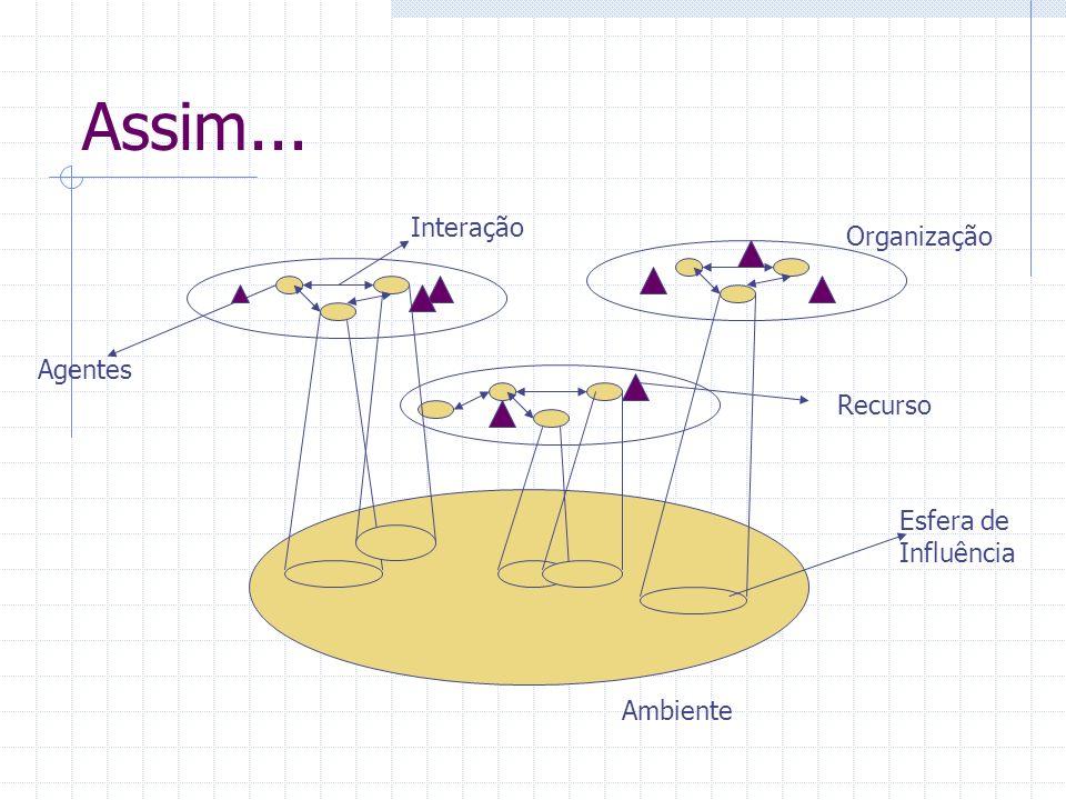 Modelos de Organizações Modelos estáticos (top-down) - RDP Agentes têm problemas a resolver a priori.