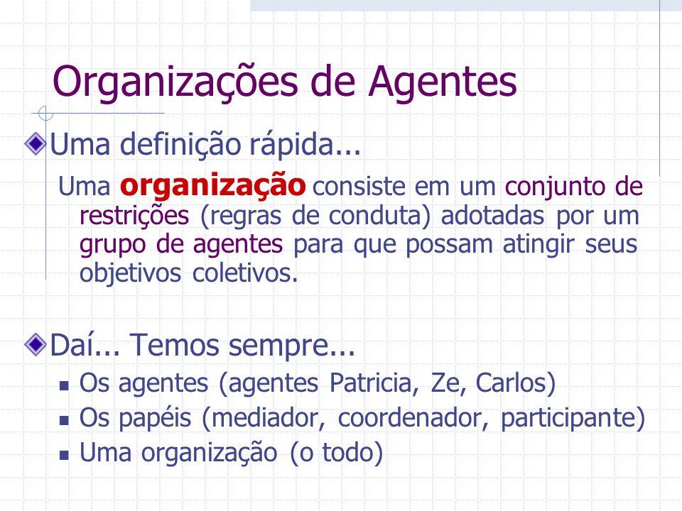 Organizações de Agentes Uma definição rápida... Uma organização consiste em um conjunto de restrições (regras de conduta) adotadas por um grupo de age