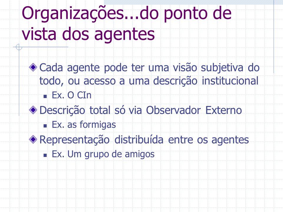 Organizações...do ponto de vista dos agentes Cada agente pode ter uma visão subjetiva do todo, ou acesso a uma descrição institucional Ex. O CIn Descr