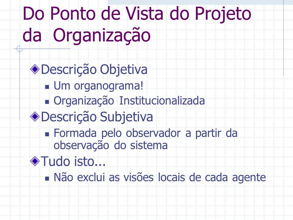 Do Ponto de Vista do Projeto da Organização Descrição Objetiva Um organograma! Organização Institucionalizada Descrição Subjetiva Formada pelo observa