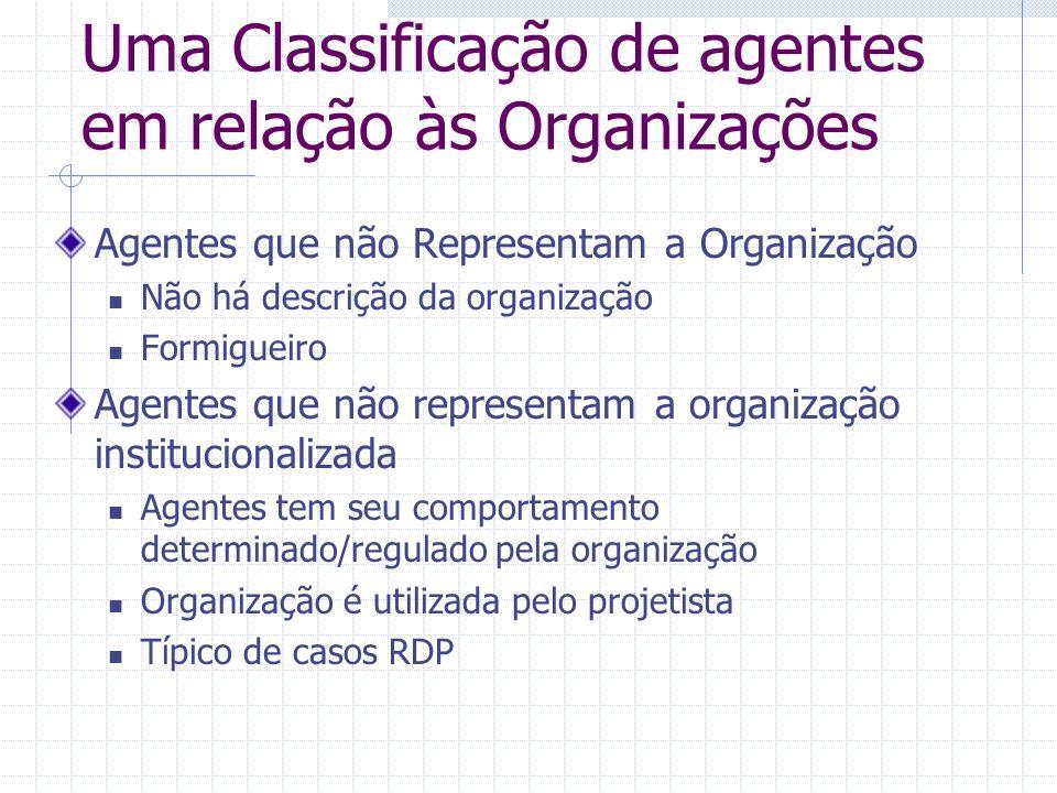 Uma Classificação de agentes em relação às Organizações Agentes que não Representam a Organização Não há descrição da organização Formigueiro Agentes