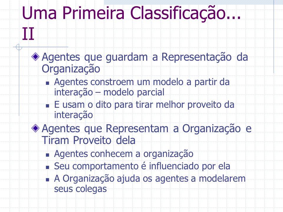 Uma Primeira Classificação... II Agentes que guardam a Representação da Organização Agentes constroem um modelo a partir da interação – modelo parcial