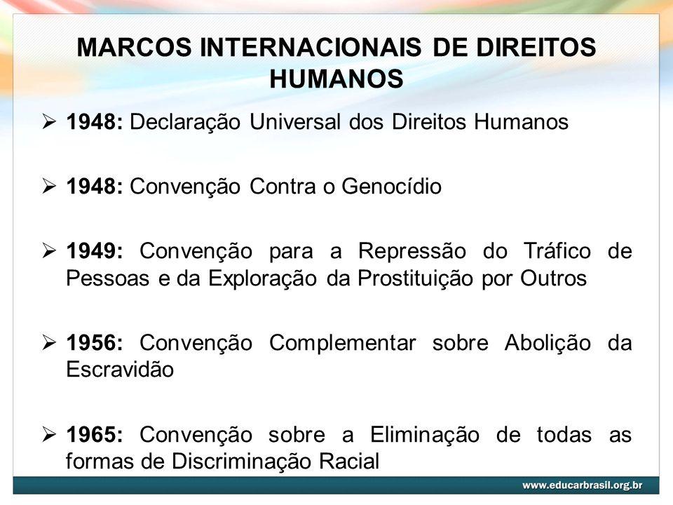 MARCOS INTERNACIONAIS DE DIREITOS HUMANOS 1948: Declaração Universal dos Direitos Humanos 1948: Convenção Contra o Genocídio 1949: Convenção para a Re