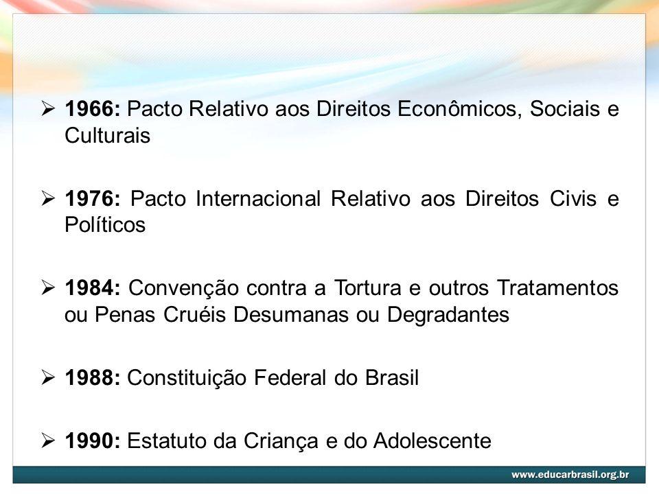 1966: Pacto Relativo aos Direitos Econômicos, Sociais e Culturais 1976: Pacto Internacional Relativo aos Direitos Civis e Políticos 1984: Convenção co