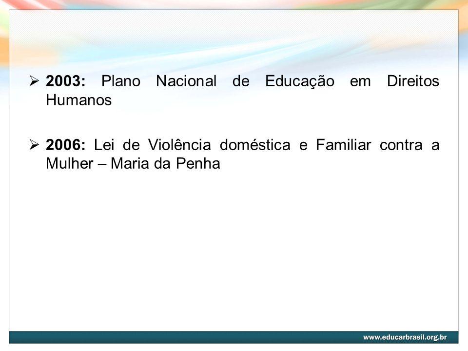 2003: Plano Nacional de Educação em Direitos Humanos 2006: Lei de Violência doméstica e Familiar contra a Mulher – Maria da Penha