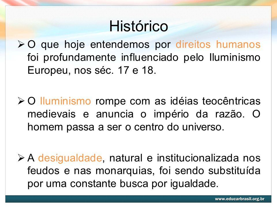 Histórico O que hoje entendemos por direitos humanos foi profundamente influenciado pelo Iluminismo Europeu, nos séc. 17 e 18. O Iluminismo rompe com