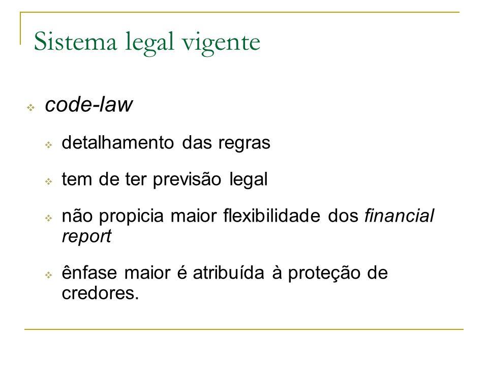 code-law detalhamento das regras tem de ter previsão legal não propicia maior flexibilidade dos financial report ênfase maior é atribuída à proteção d