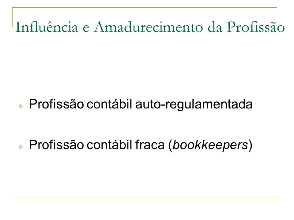 Influência e Amadurecimento da Profissão Profissão contábil auto-regulamentada Profissão contábil fraca (bookkeepers)