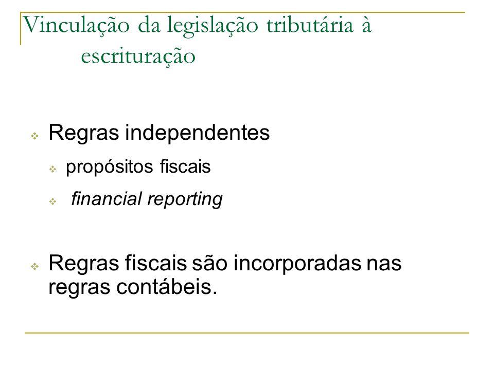 Vinculação da legislação tributária à escrituração Regras independentes propósitos fiscais financial reporting Regras fiscais são incorporadas nas reg