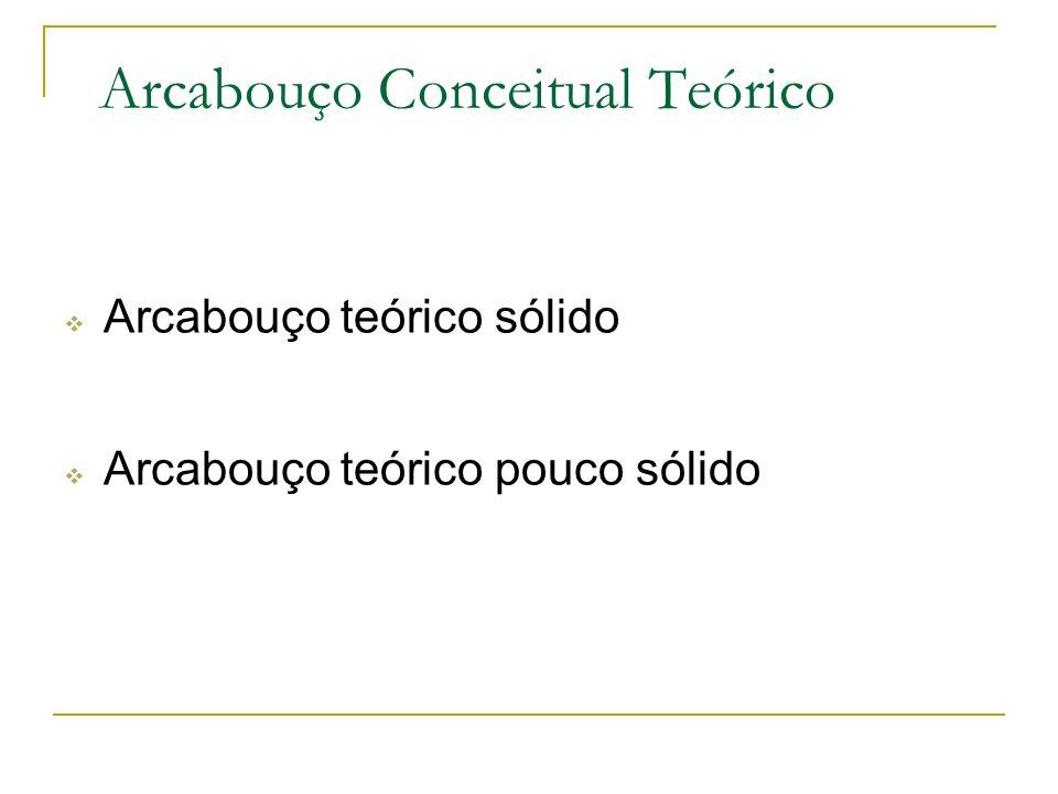 Arcabouço teórico sólido Arcabouço teórico pouco sólido Arcabouço Conceitual Teórico