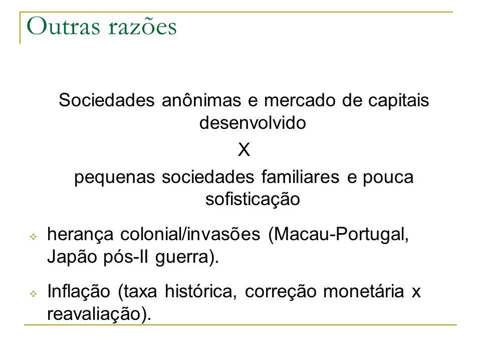 Outras razões Sociedades anônimas e mercado de capitais desenvolvido X pequenas sociedades familiares e pouca sofisticação herança colonial/invasões (