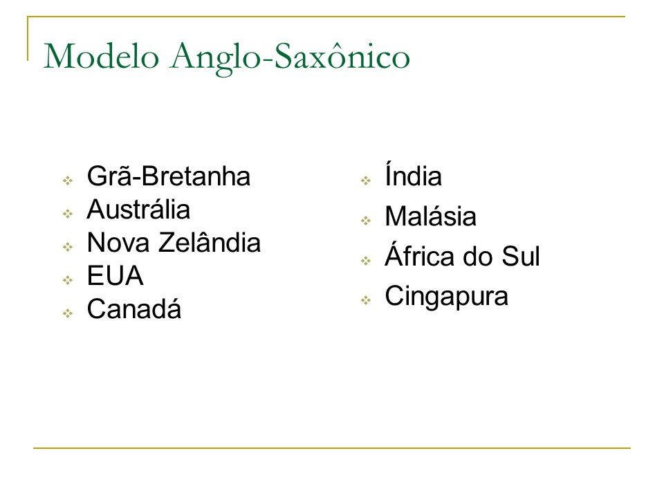 Índia Malásia África do Sul Cingapura Modelo Anglo-Saxônico Grã-Bretanha Austrália Nova Zelândia EUA Canadá