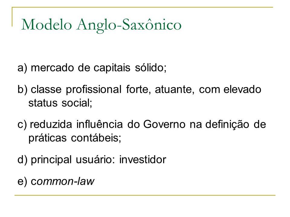 a) mercado de capitais sólido; b) classe profissional forte, atuante, com elevado status social; c) reduzida influência do Governo na definição de prá