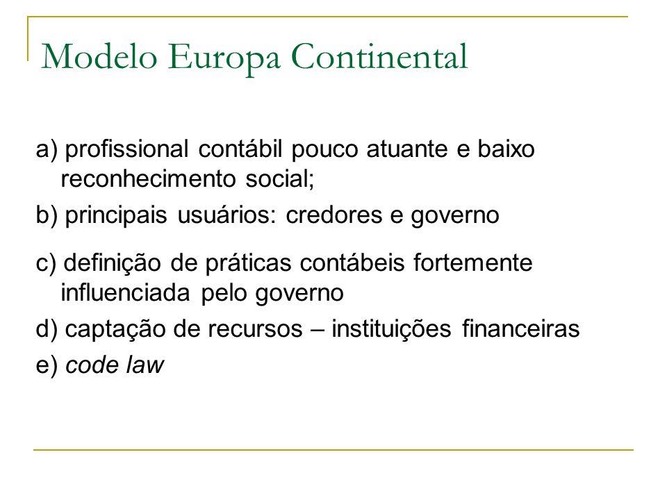 a) profissional contábil pouco atuante e baixo reconhecimento social; b) principais usuários: credores e governo c) definição de práticas contábeis fo