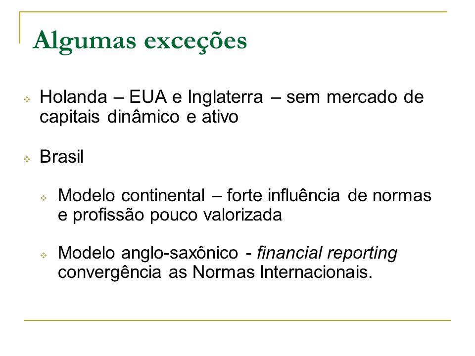 Holanda – EUA e Inglaterra – sem mercado de capitais dinâmico e ativo Brasil Modelo continental – forte influência de normas e profissão pouco valoriz