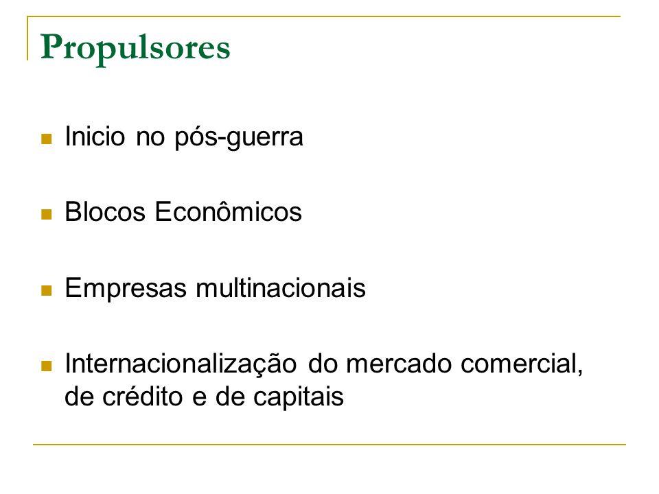 Propulsores Inicio no pós-guerra Blocos Econômicos Empresas multinacionais Internacionalização do mercado comercial, de crédito e de capitais