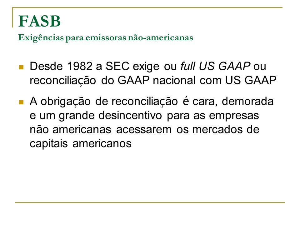 FASB Exigências para emissoras não-americanas Desde 1982 a SEC exige ou full US GAAP ou reconcilia ç ão do GAAP nacional com US GAAP A obriga ç ão de