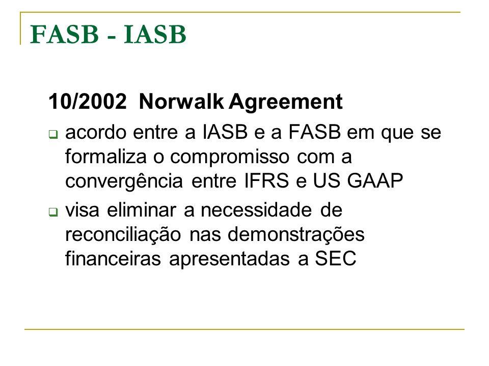 FASB - IASB 10/2002 Norwalk Agreement acordo entre a IASB e a FASB em que se formaliza o compromisso com a convergência entre IFRS e US GAAP visa elim