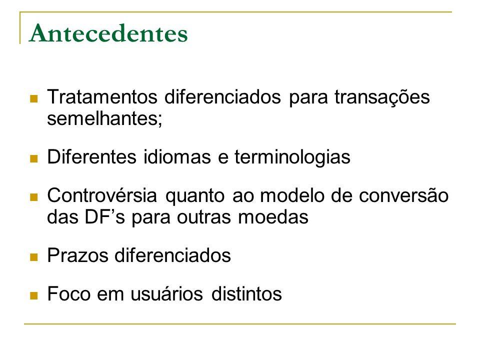 Antecedentes Tratamentos diferenciados para transações semelhantes; Diferentes idiomas e terminologias Controvérsia quanto ao modelo de conversão das