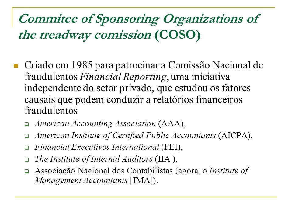 Commitee of Sponsoring Organizations of the treadway comission (COSO) Criado em 1985 para patrocinar a Comissão Nacional de fraudulentos Financial Rep