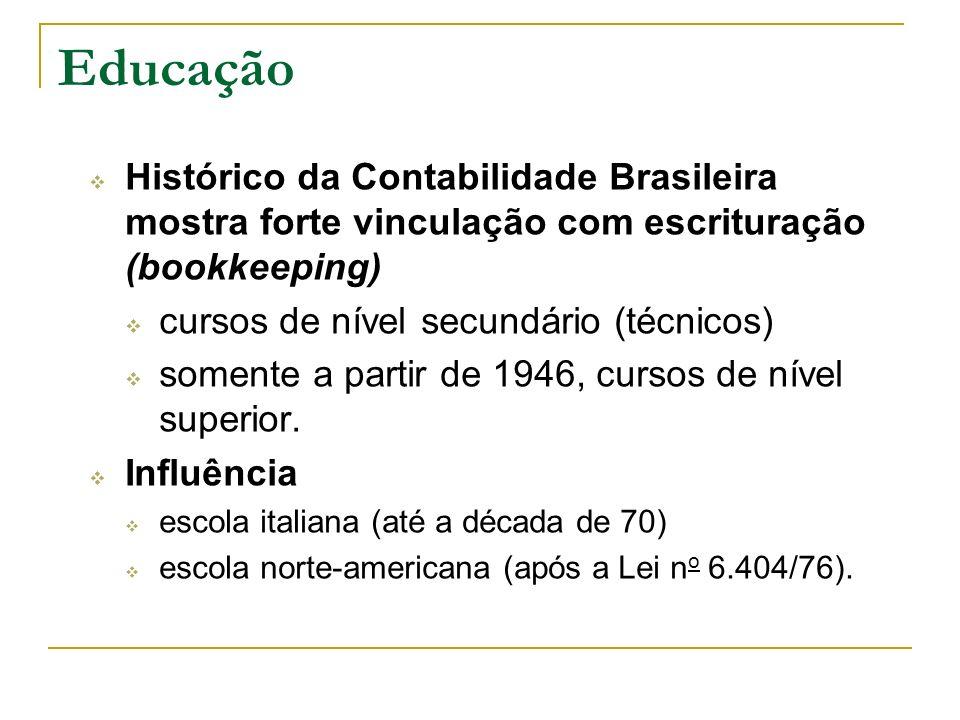 Histórico da Contabilidade Brasileira mostra forte vinculação com escrituração (bookkeeping) cursos de nível secundário (técnicos) somente a partir de