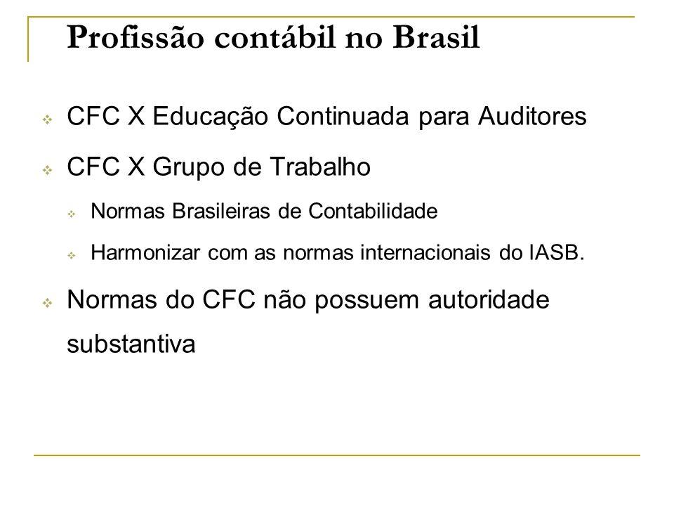 Profissão contábil no Brasil CFC X Educação Continuada para Auditores CFC X Grupo de Trabalho Normas Brasileiras de Contabilidade Harmonizar com as no