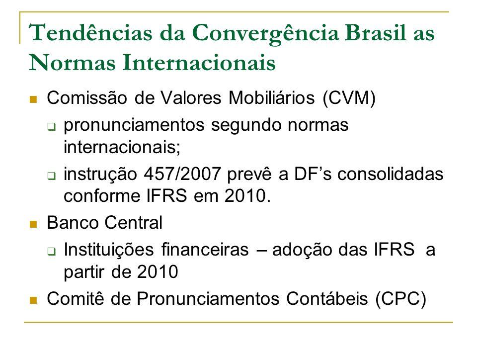 Tendências da Convergência Brasil as Normas Internacionais Comissão de Valores Mobiliários (CVM) pronunciamentos segundo normas internacionais; instru