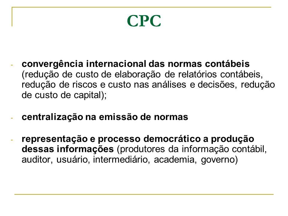 CPC - convergência internacional das normas contábeis (redução de custo de elaboração de relatórios contábeis, redução de riscos e custo nas análises