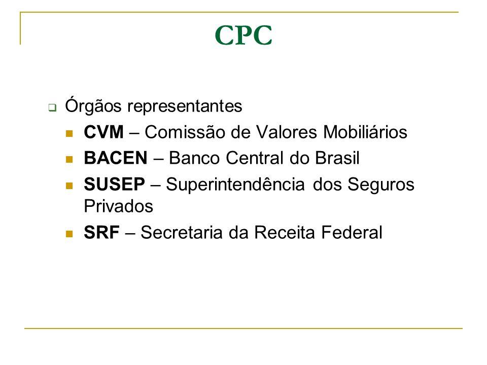CPC Órgãos representantes CVM – Comissão de Valores Mobiliários BACEN – Banco Central do Brasil SUSEP – Superintendência dos Seguros Privados SRF – Se