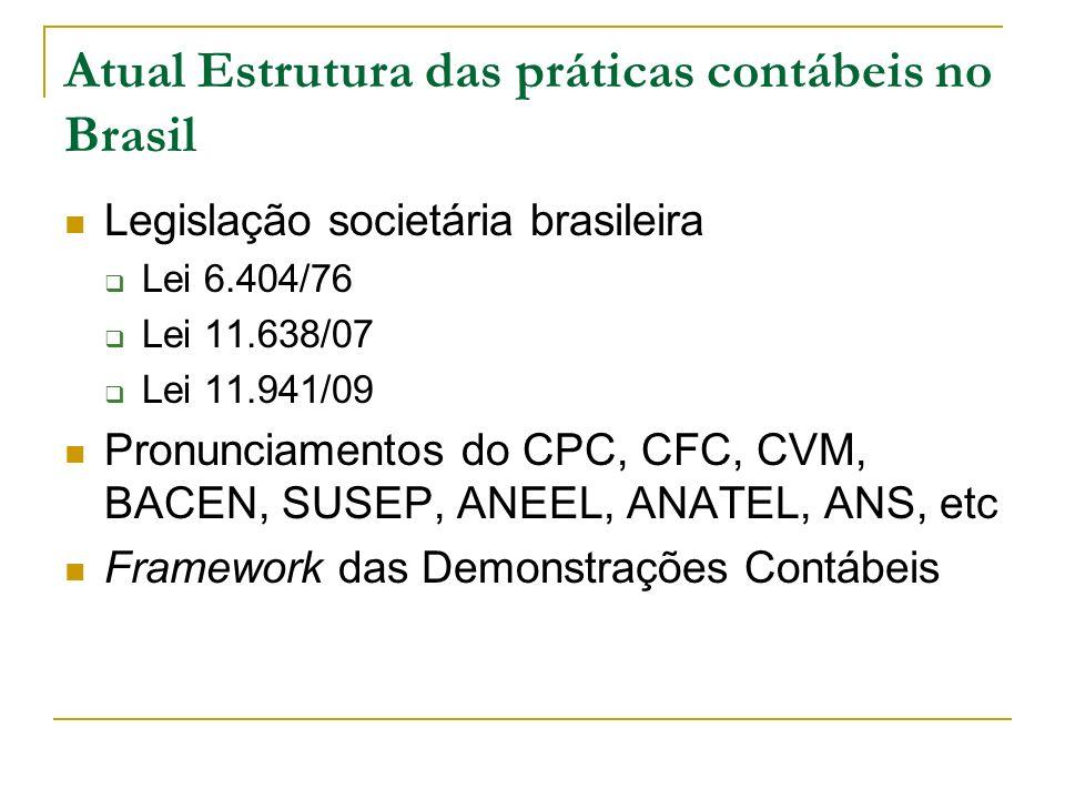 Atual Estrutura das práticas contábeis no Brasil Legislação societária brasileira Lei 6.404/76 Lei 11.638/07 Lei 11.941/09 Pronunciamentos do CPC, CFC
