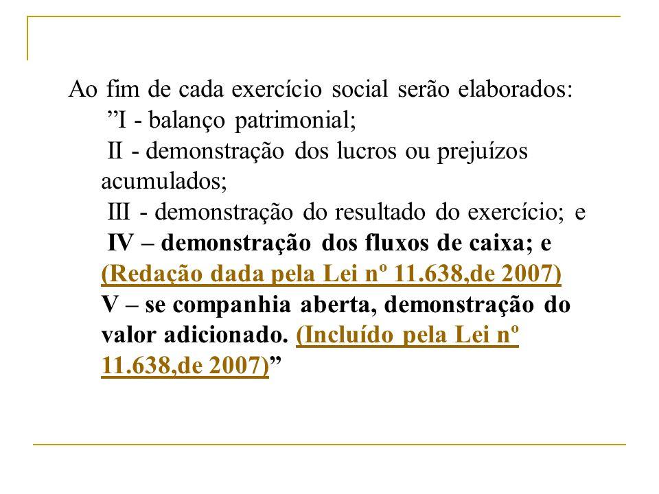 Avanços nas práticas contábeis Ao fim de cada exercício social serão elaborados: I - balanço patrimonial; II - demonstração dos lucros ou prejuízos ac