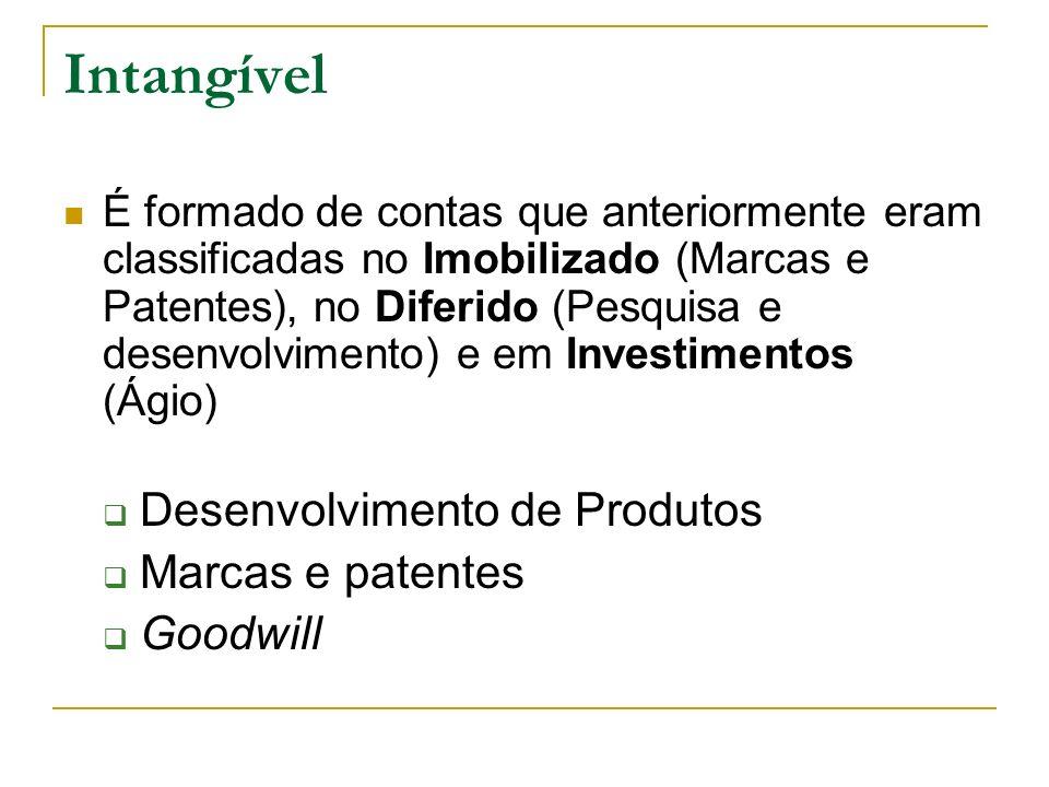 Intangível É formado de contas que anteriormente eram classificadas no Imobilizado (Marcas e Patentes), no Diferido (Pesquisa e desenvolvimento) e em